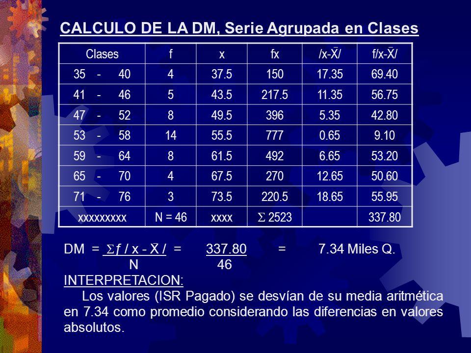 CALCULO DE LA DM, Serie Agrupada en Clases DM = ƒ / x - X / = 337.80 = 7.34 Miles Q. N 46 INTERPRETACION: Los valores (ISR Pagado) se desvían de su me