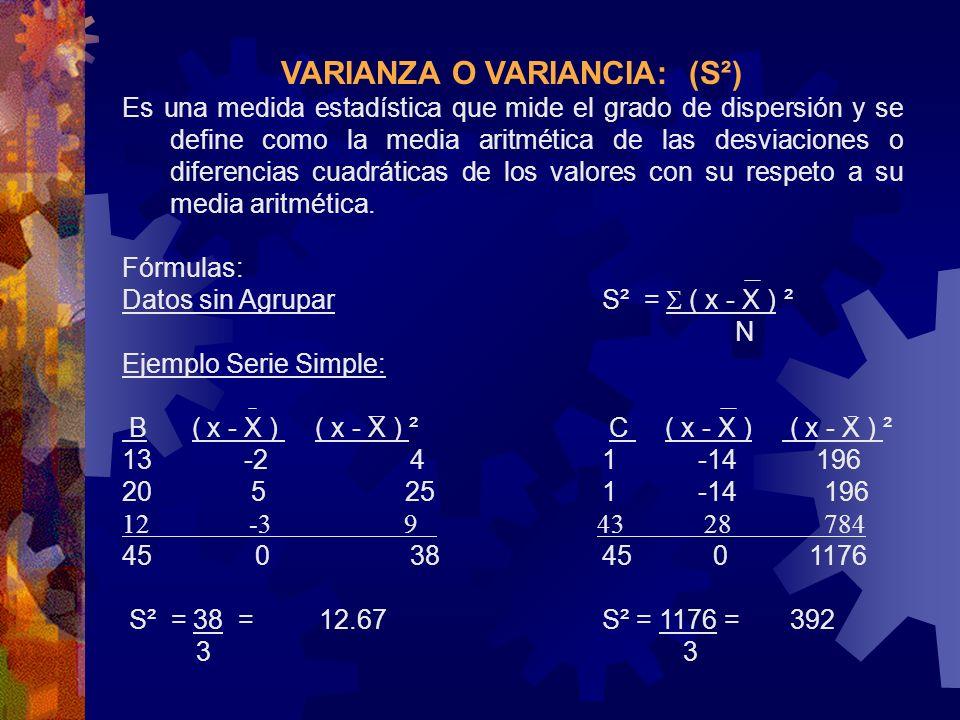 VARIANZA O VARIANCIA: (S²) Es una medida estadística que mide el grado de dispersión y se define como la media aritmética de las desviaciones o difere