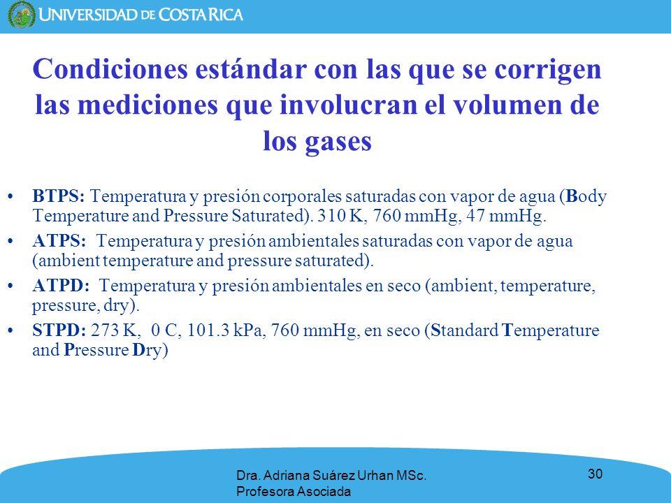 30 Dra. Adriana Suárez Urhan MSc. Profesora Asociada Condiciones estándar con las que se corrigen las mediciones que involucran el volumen de los gase