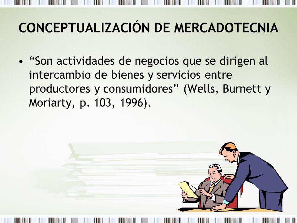CONCEPTUALIZACIÓN DE MERCADOTECNIA Son actividades de negocios que se dirigen al intercambio de bienes y servicios entre productores y consumidores (W