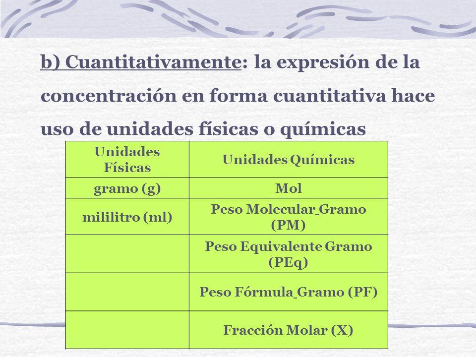 b) Cuantitativamente: la expresión de la concentración en forma cuantitativa hace uso de unidades físicas o químicas Unidades Físicas Unidades Química