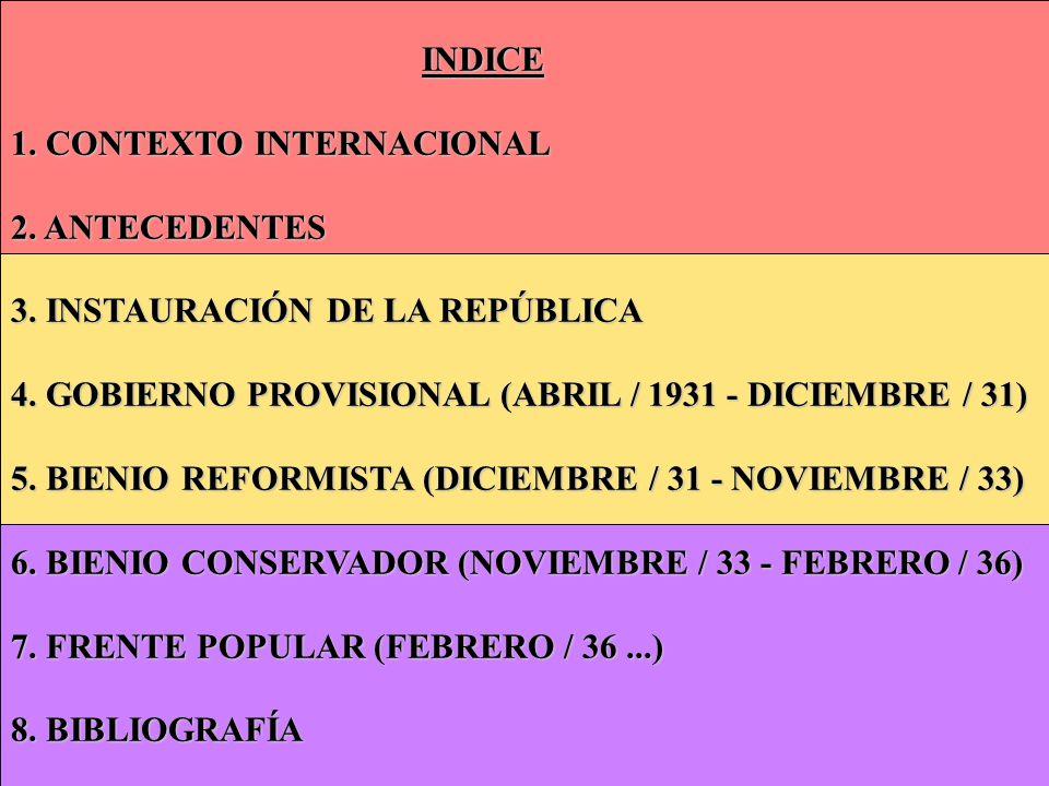 INDICE 1. CONTEXTO INTERNACIONAL 2. ANTECEDENTES 3. INSTAURACIÓN DE LA REPÚBLICA 4. GOBIERNO PROVISIONAL (ABRIL / 1931 - DICIEMBRE / 31) 5. BIENIO REF
