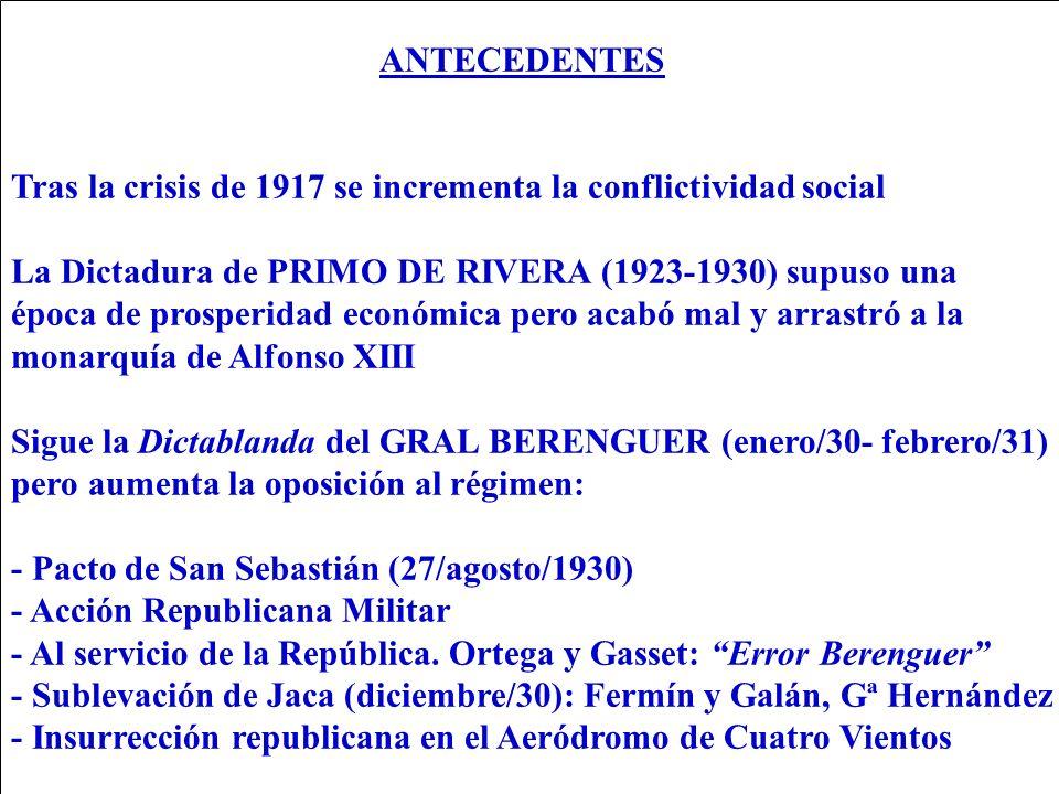 ANTECEDENTES Tras la crisis de 1917 se incrementa la conflictividad social La Dictadura de PRIMO DE RIVERA (1923-1930) supuso una época de prosperidad