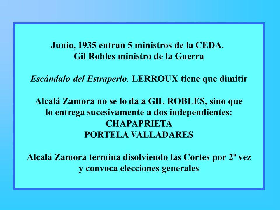 Junio, 1935 entran 5 ministros de la CEDA. Gil Robles ministro de la Guerra Escándalo del Estraperlo. LERROUX tiene que dimitir Alcalá Zamora no se lo