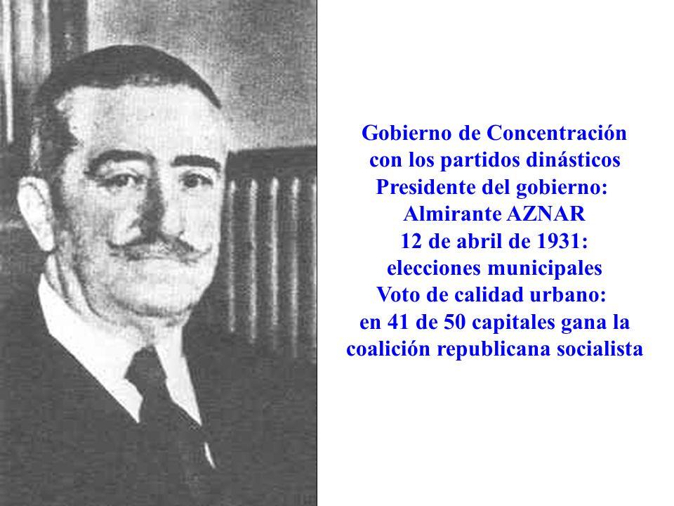 Gobierno de Concentración con los partidos dinásticos Presidente del gobierno: Almirante AZNAR 12 de abril de 1931: elecciones municipales Voto de cal