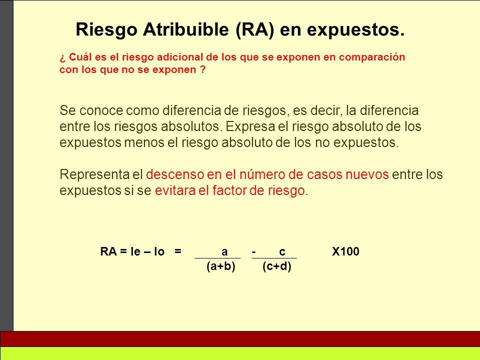 Riesgo Atribuible (RA) en expuestos. RA = Ie – Io = a - c X100 (a+b) (c+d) Se conoce como diferencia de riesgos, es decir, la diferencia entre los rie