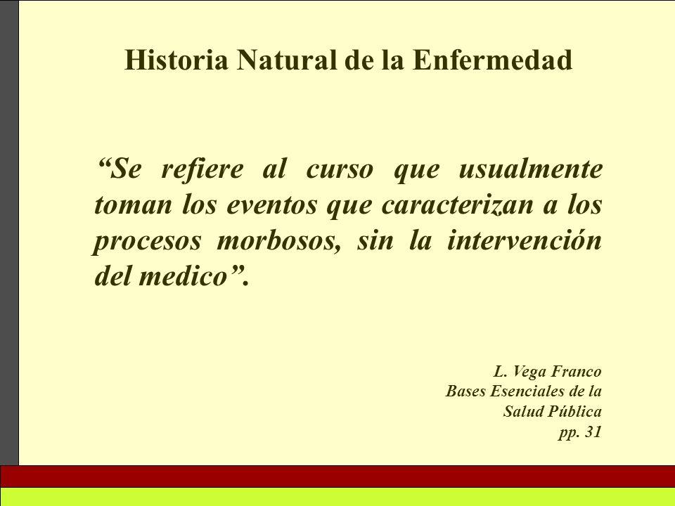 Historia Natural de la Enfermedad Se refiere al curso que usualmente toman los eventos que caracterizan a los procesos morbosos, sin la intervención d