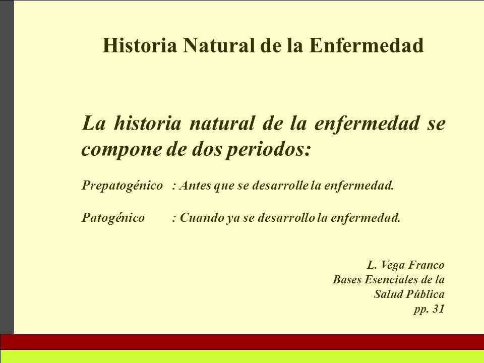 Historia Natural de la Enfermedad La historia natural de la enfermedad se compone de dos periodos: Prepatogénico: Antes que se desarrolle la enfermeda
