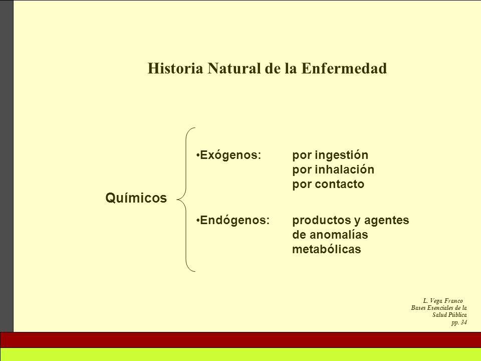 L. Vega Franco Bases Esenciales de la Salud Pública pp. 34 Historia Natural de la Enfermedad Exógenos: por ingestión por inhalación por contacto Endóg