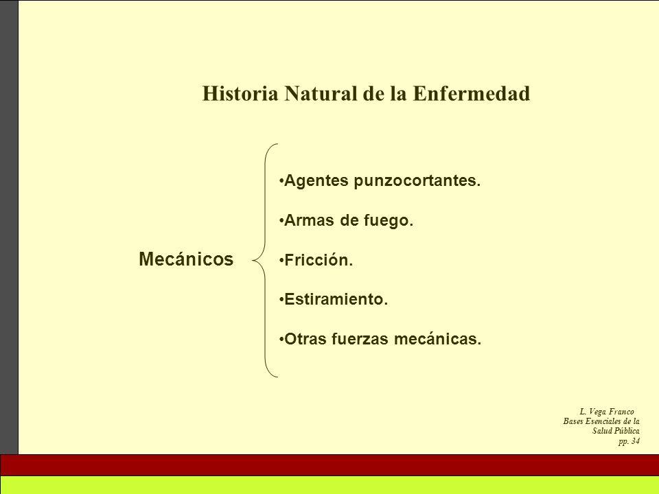 L. Vega Franco Bases Esenciales de la Salud Pública pp. 34 Historia Natural de la Enfermedad Agentes punzocortantes. Armas de fuego. Fricción. Estiram