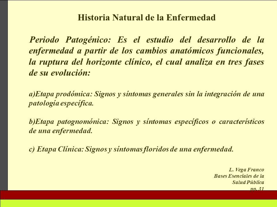 Historia Natural de la Enfermedad Periodo Patogénico: Es el estudio del desarrollo de la enfermedad a partir de los cambios anatómicos funcionales, la