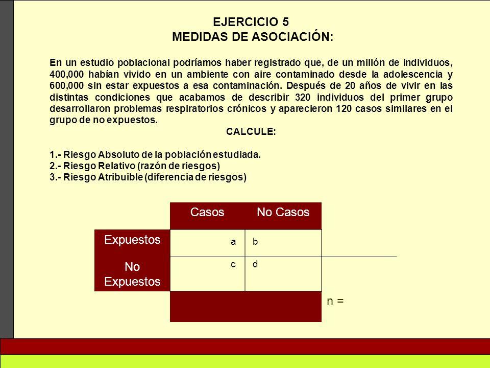 Historia Natural de la Enfermedad Características del Agente: Infectividad: Capacidad del agente para infectar.