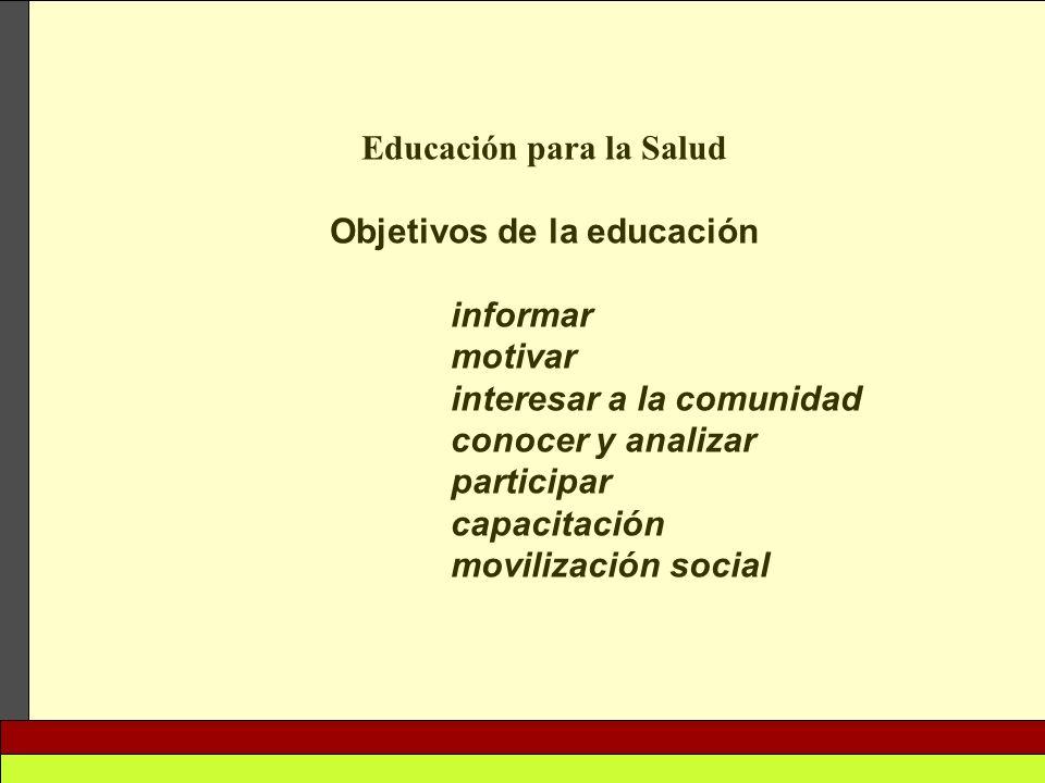 Educación para la Salud Objetivos de la educación informar motivar interesar a la comunidad conocer y analizar participar capacitación movilización so