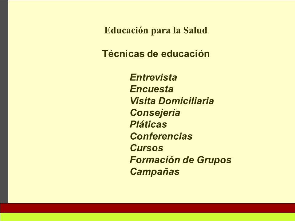 Educación para la Salud Técnicas de educación Entrevista Encuesta Visita Domiciliaria Consejería Pláticas Conferencias Cursos Formación de Grupos Camp