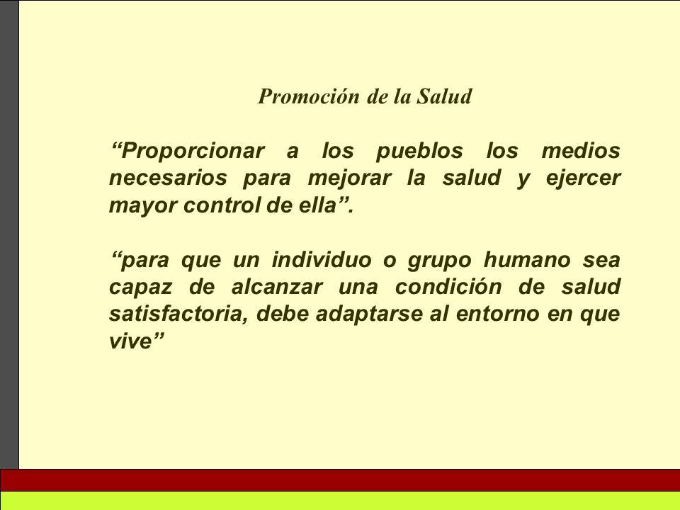 Promoción de la Salud Proporcionar a los pueblos los medios necesarios para mejorar la salud y ejercer mayor control de ella. para que un individuo o