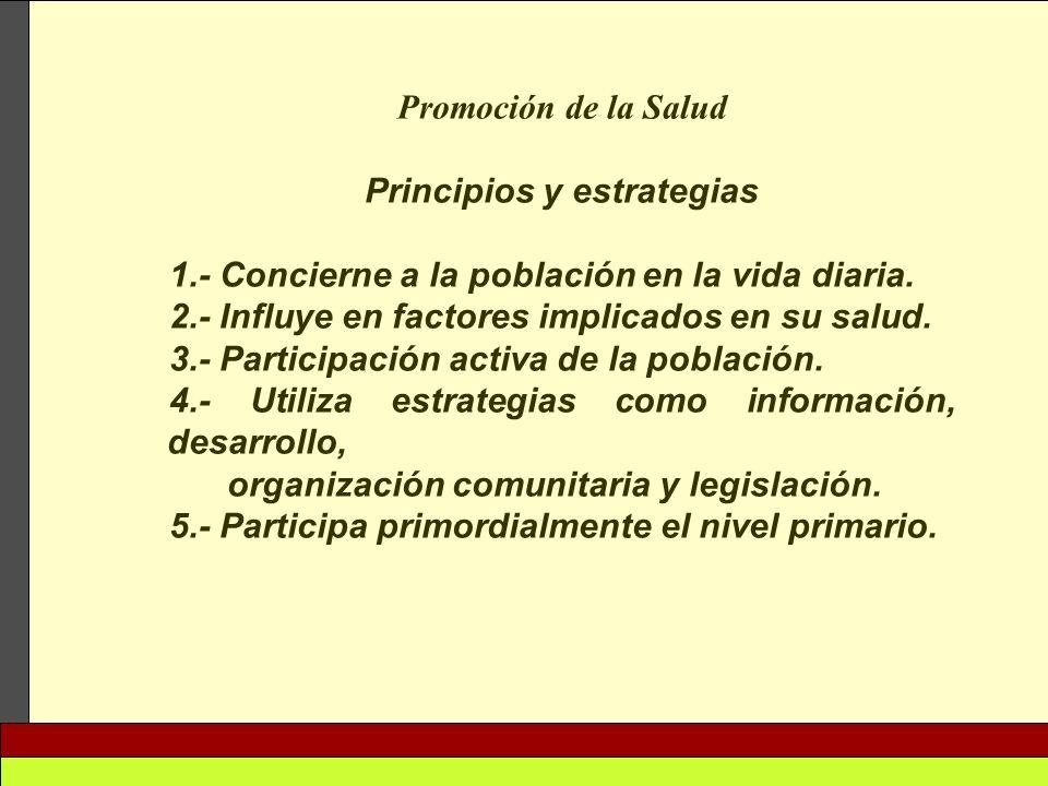 Promoción de la Salud Principios y estrategias 1.- Concierne a la población en la vida diaria. 2.- Influye en factores implicados en su salud. 3.- Par