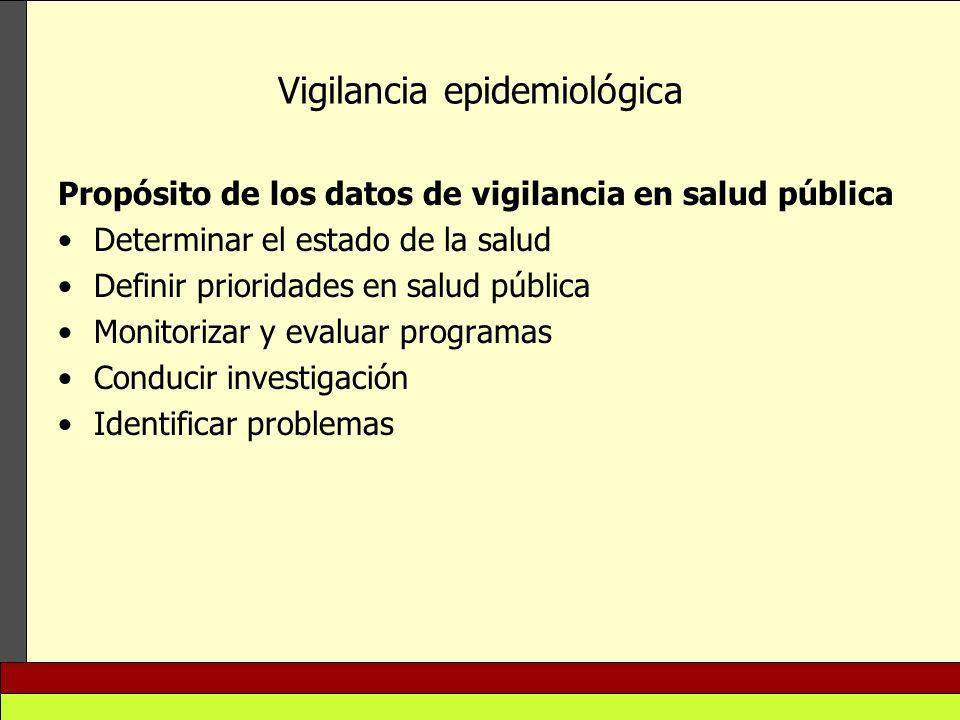 Vigilancia epidemiológica Propósito de los datos de vigilancia en salud pública Determinar el estado de la salud Definir prioridades en salud pública