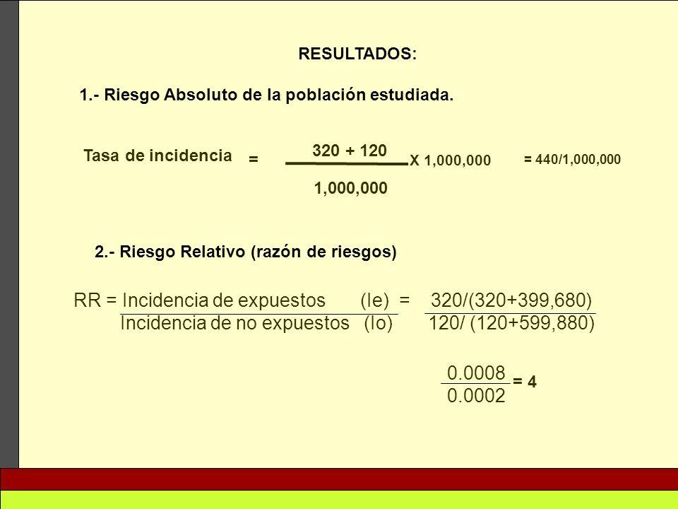 RESULTADOS: 1.- Riesgo Absoluto de la población estudiada. Tasa de incidencia 320 + 120 1,000,000 X 1,000,000 = = 440/1,000,000 2.- Riesgo Relativo (r