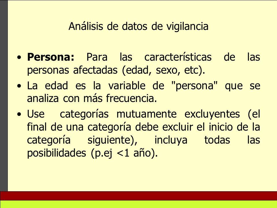 Análisis de datos de vigilancia Persona: Para las características de las personas afectadas (edad, sexo, etc). La edad es la variable de