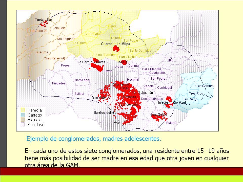 Los Guido Tirrases – Río Azul La Carpio - Pavas Guararí – La Milpa León XIII Tuetal Sur Barrios del Sur Ejemplo de conglomerados, madres adolescentes.