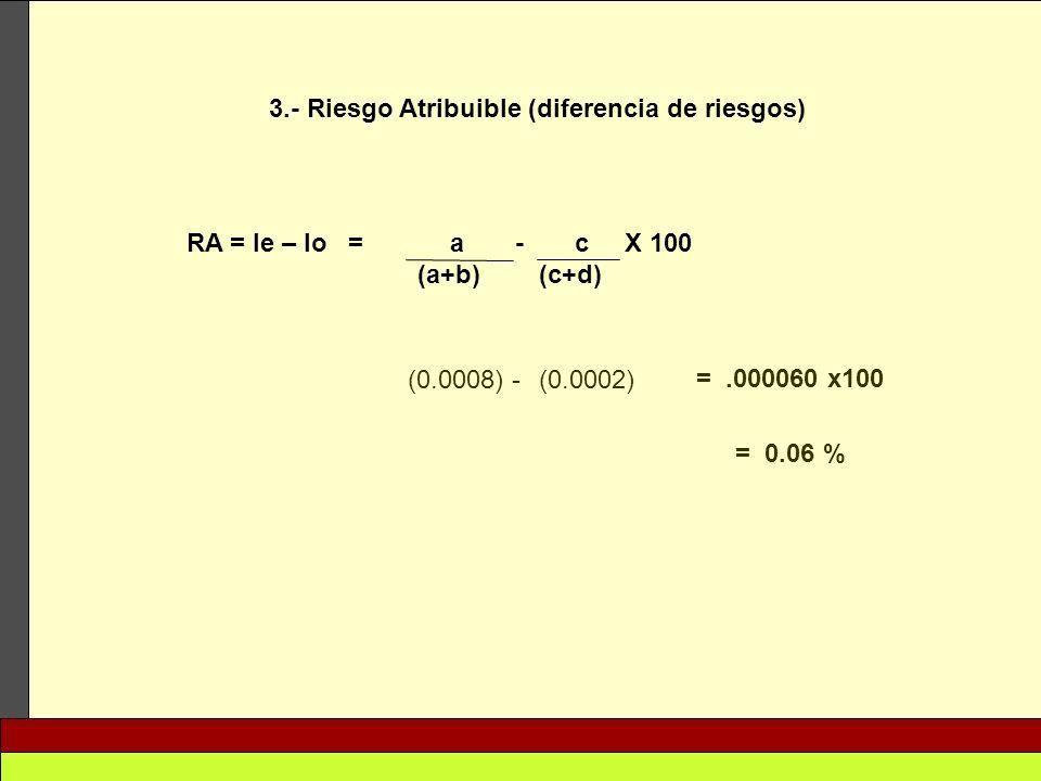 CTO Medicina CTO Vigilancia Epidemiología Dr. Agustín Anaya García.