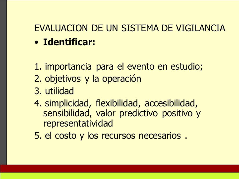 EVALUACION DE UN SISTEMA DE VIGILANCIA Identificar: 1. importancia para el evento en estudio; 2. objetivos y la operación 3. utilidad 4. simplicidad,