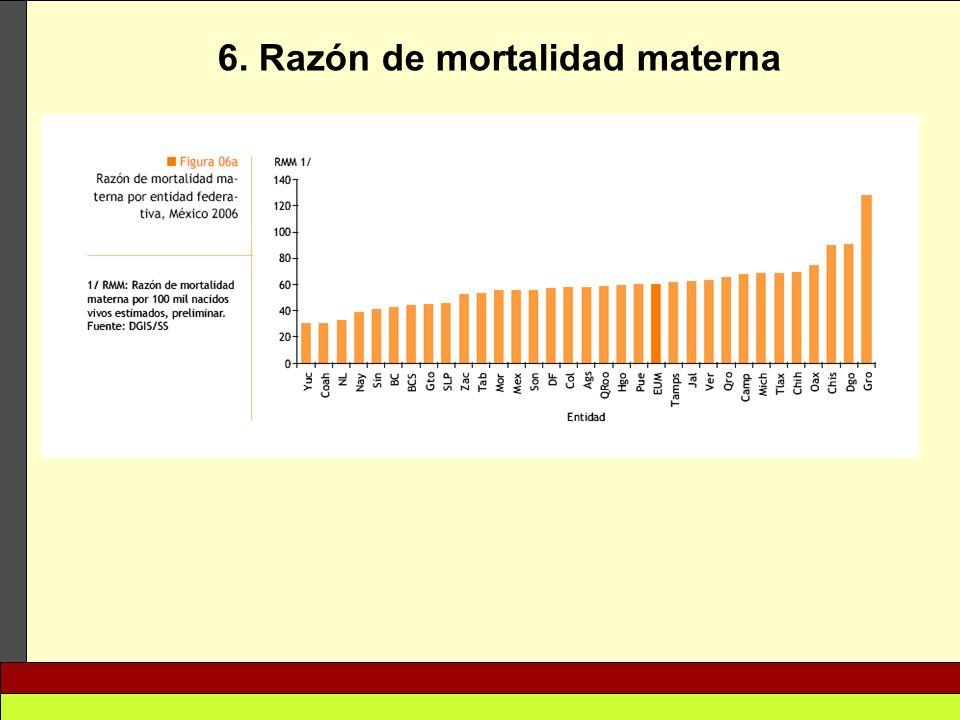 6. Razón de mortalidad materna