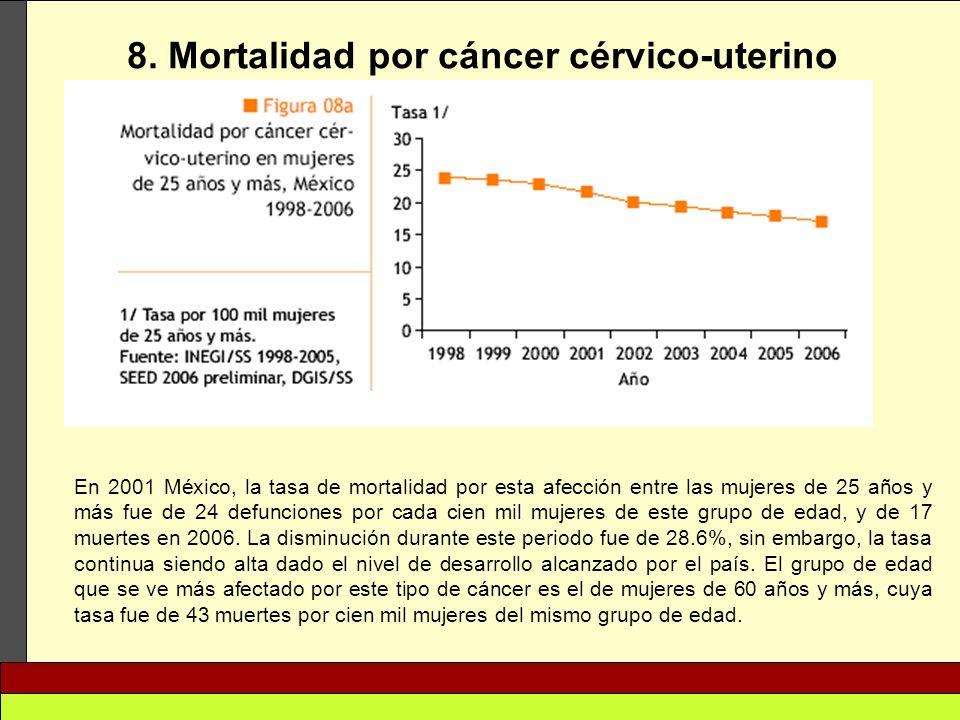 8. Mortalidad por cáncer cérvico-uterino En 2001 México, la tasa de mortalidad por esta afección entre las mujeres de 25 años y más fue de 24 defuncio