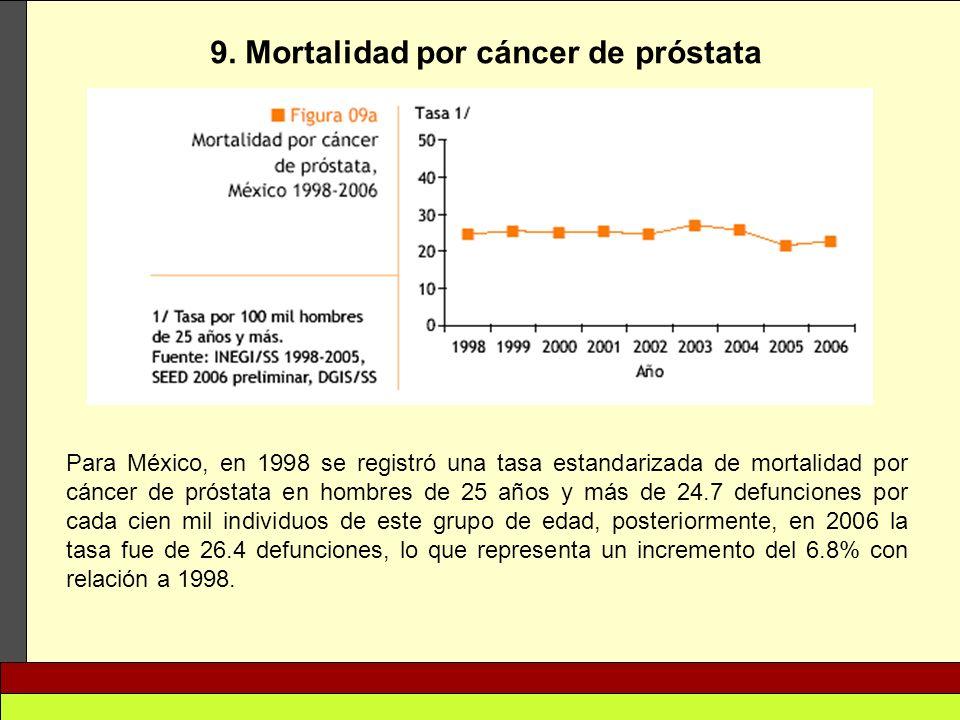 9. Mortalidad por cáncer de próstata Para México, en 1998 se registró una tasa estandarizada de mortalidad por cáncer de próstata en hombres de 25 año