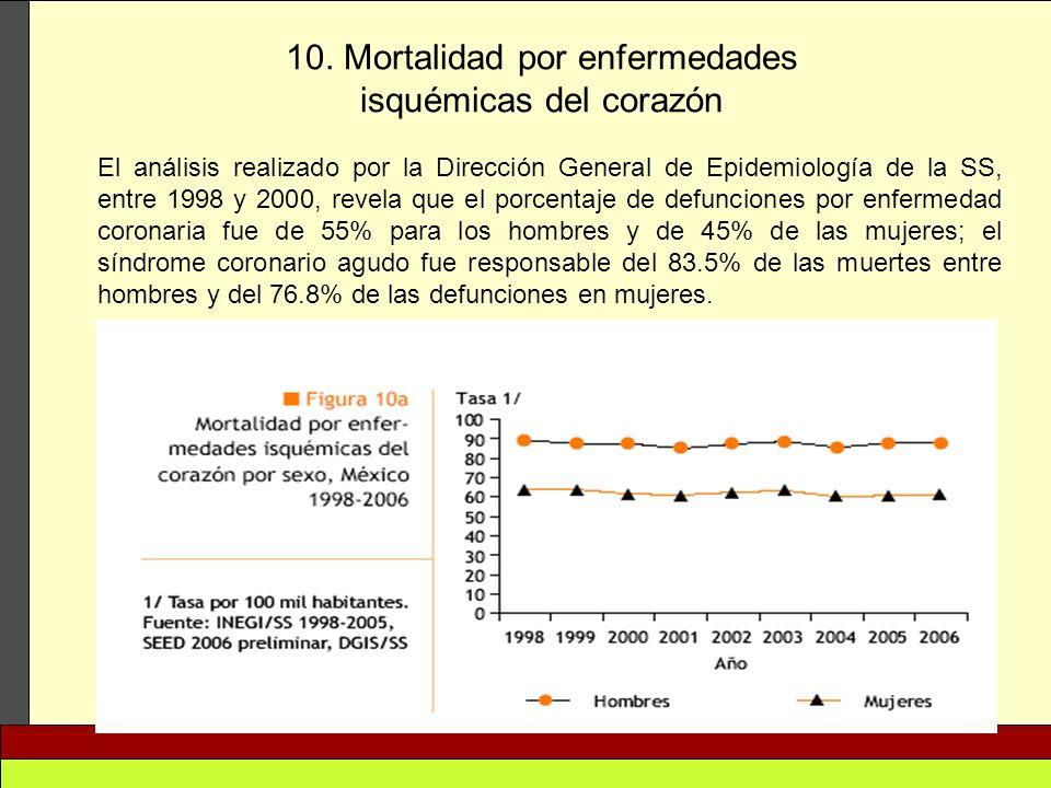 10. Mortalidad por enfermedades isquémicas del corazón El análisis realizado por la Dirección General de Epidemiología de la SS, entre 1998 y 2000, re