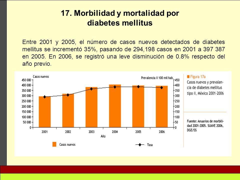 17. Morbilidad y mortalidad por diabetes mellitus Entre 2001 y 2005, el número de casos nuevos detectados de diabetes mellitus se incrementó 35%, pasa