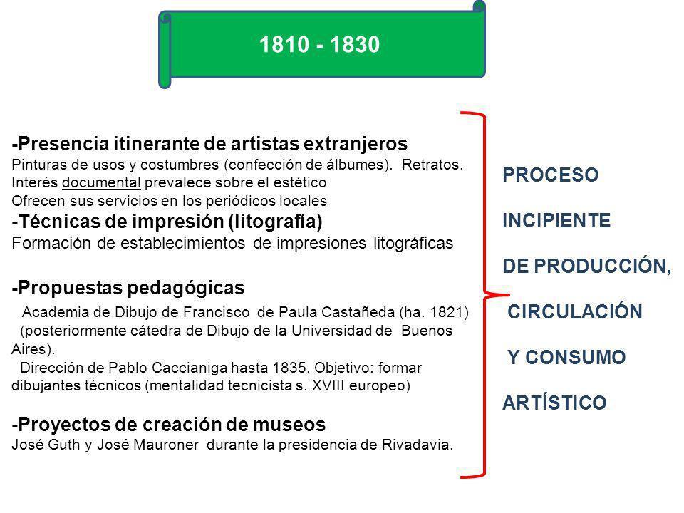 -Presencia itinerante de artistas extranjeros Pinturas de usos y costumbres (confección de álbumes). Retratos. Interés documental prevalece sobre el e