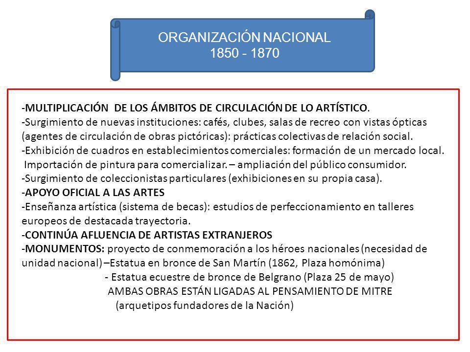 ORGANIZACIÓN NACIONAL 1850 - 1870 -MULTIPLICACIÓN DE LOS ÁMBITOS DE CIRCULACIÓN DE LO ARTÍSTICO. -Surgimiento de nuevas instituciones: cafés, clubes,