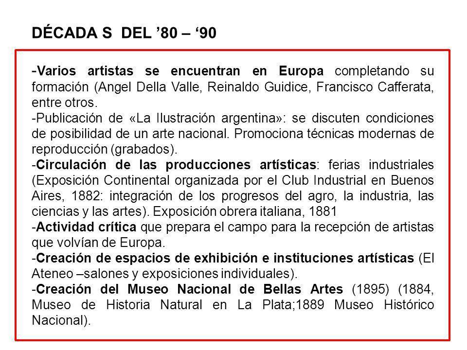 DÉCADA S DEL 80 – 90 - Varios artistas se encuentran en Europa completando su formación (Angel Della Valle, Reinaldo Guidice, Francisco Cafferata, ent