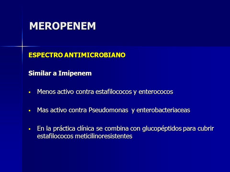 MEROPENEM ESPECTRO ANTIMICROBIANO Similar a Imipenem Menos activo contra estafilococos y enterococos Menos activo contra estafilococos y enterococos M