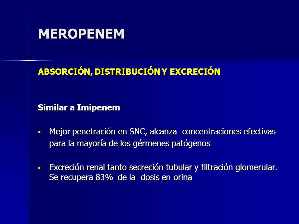 MEROPENEM ABSORCIÓN, DISTRIBUCIÓN Y EXCRECIÓN Similar a Imipenem Mejor penetración en SNC, alcanza concentraciones efectivas Mejor penetración en SNC,