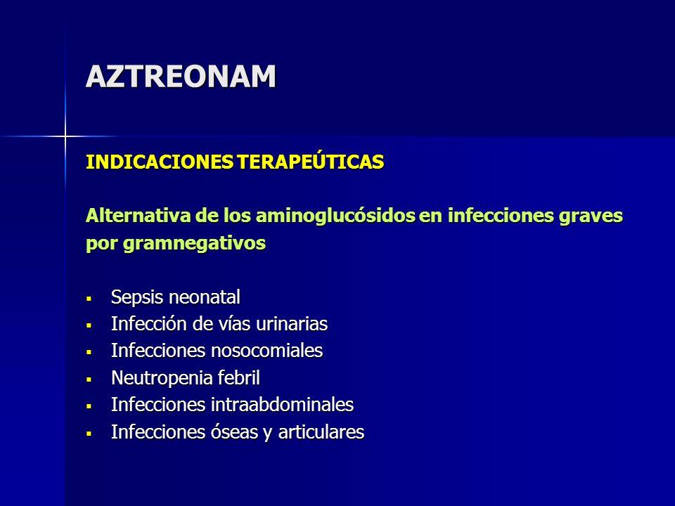 AZTREONAM INDICACIONES TERAPEÚTICAS Alternativa de los aminoglucósidos en infecciones graves por gramnegativos Sepsis neonatal Sepsis neonatal Infecci