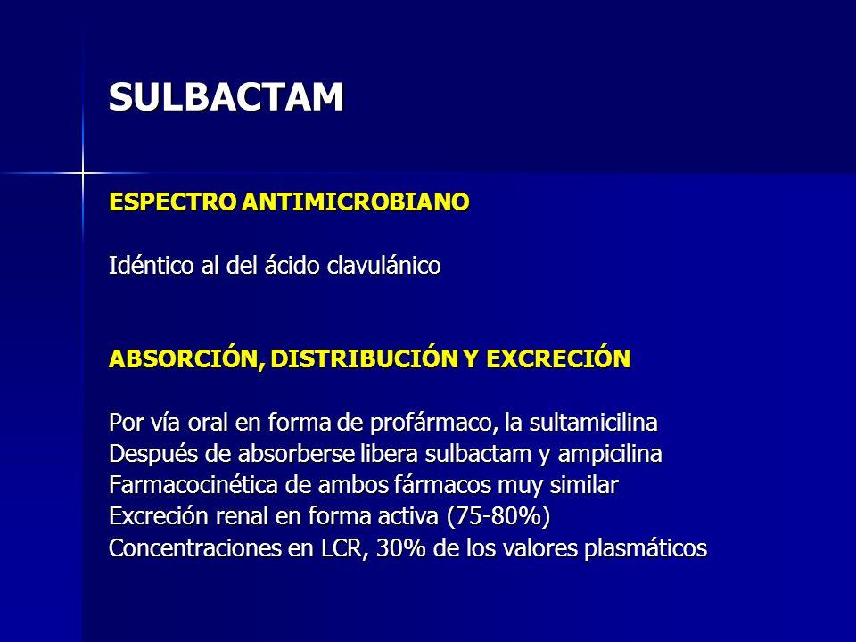 SULBACTAM ESPECTRO ANTIMICROBIANO Idéntico al del ácido clavulánico ABSORCIÓN, DISTRIBUCIÓN Y EXCRECIÓN Por vía oral en forma de profármaco, la sultam