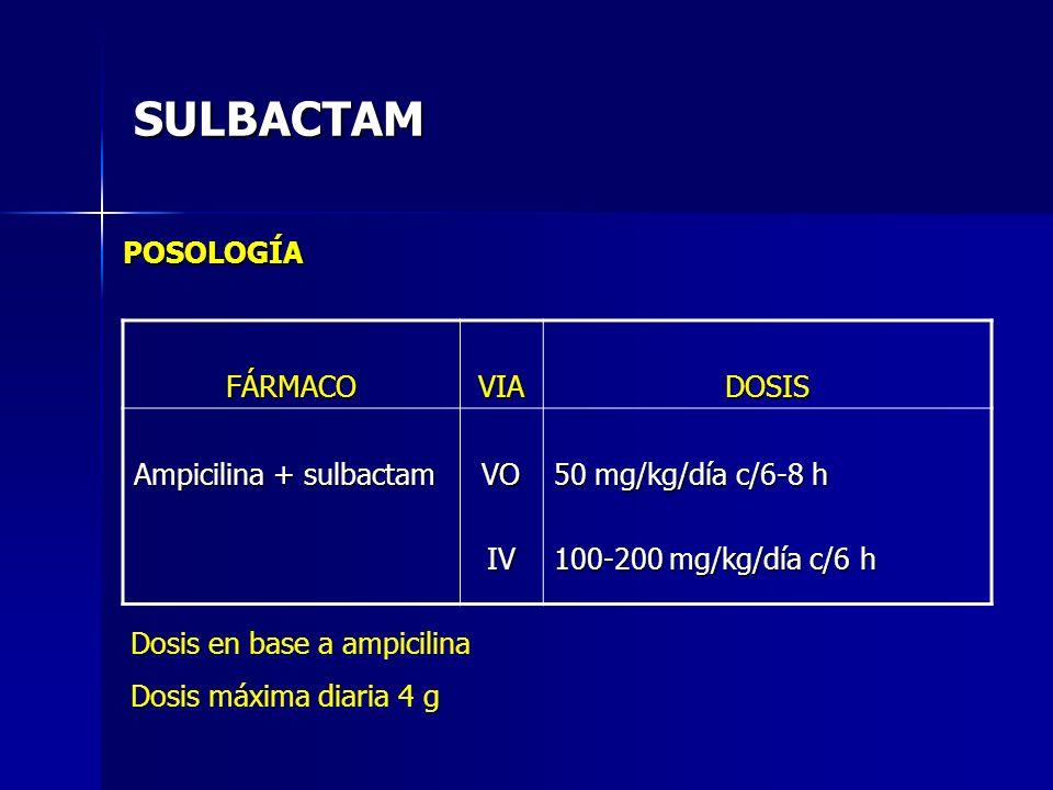 SULBACTAM POSOLOGÍA FÁRMACOVIADOSIS Ampicilina + sulbactam VOIV 50 mg/kg/día c/6-8 h 100-200 mg/kg/día c/6 h Dosis en base a ampicilina Dosis máxima d