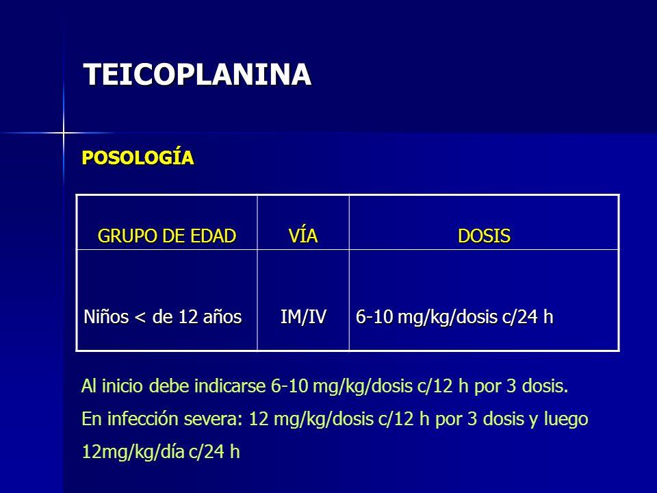 TEICOPLANINA POSOLOGÍA GRUPO DE EDAD VÍADOSIS Niños < de 12 años IM/IV 6-10 mg/kg/dosis c/24 h Al inicio debe indicarse 6-10 mg/kg/dosis c/12 h por 3