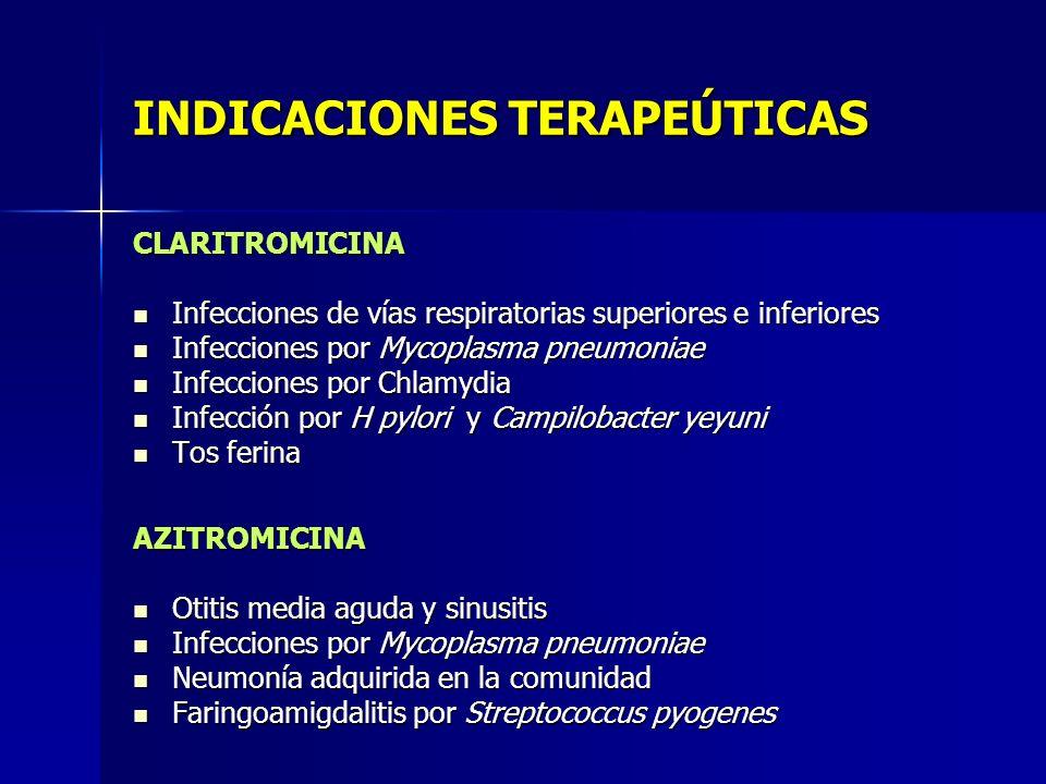 INDICACIONES TERAPEÚTICAS CLARITROMICINA Infecciones de vías respiratorias superiores e inferiores Infecciones de vías respiratorias superiores e infe