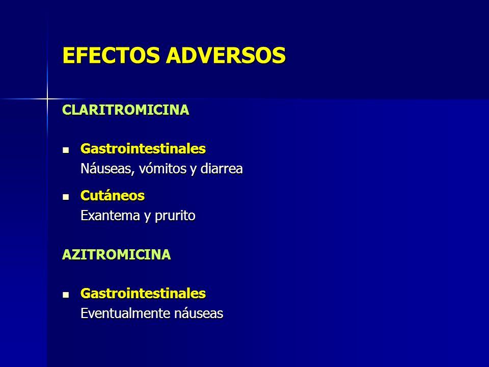 EFECTOS ADVERSOS CLARITROMICINA Gastrointestinales Gastrointestinales Náuseas, vómitos y diarrea Cutáneos Cutáneos Exantema y prurito AZITROMICINA Gas