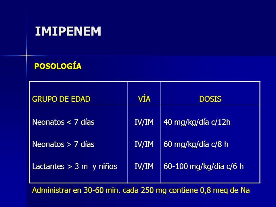 IMIPENEM POSOLOGÍA GRUPO DE EDAD VÍADOSIS Neonatos < 7 días Neonatos > 7 días Lactantes > 3 m y niños IV/IMIV/IMIV/IM 40 mg/kg/día c/12h 60 mg/kg/día