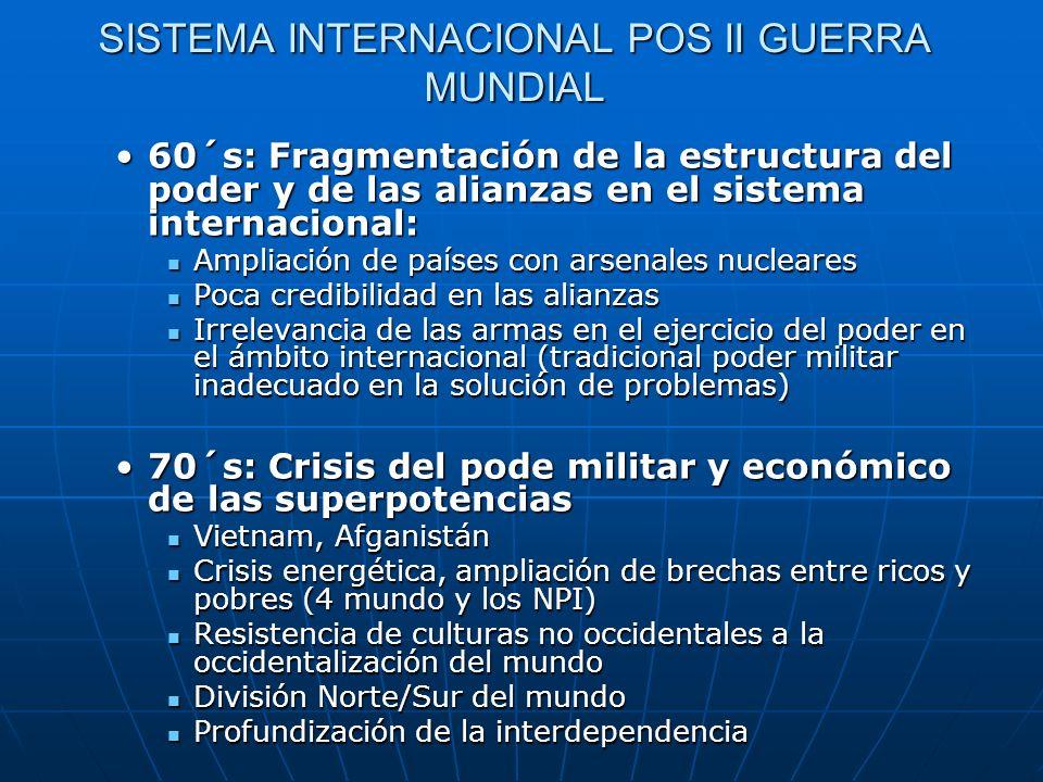 SISTEMA INTERNACIONAL POS II GUERRA MUNDIAL 60´s: Fragmentación de la estructura del poder y de las alianzas en el sistema internacional:60´s: Fragmen
