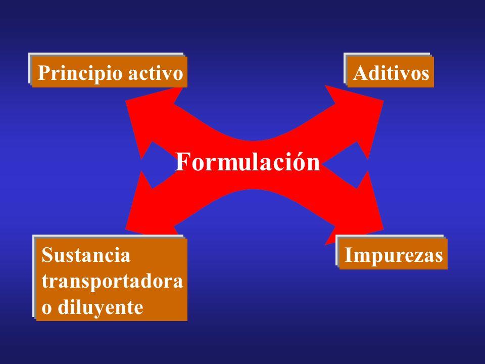 Aditivos ImpurezasSustancia transportadora o diluyente Principio activo Formulación