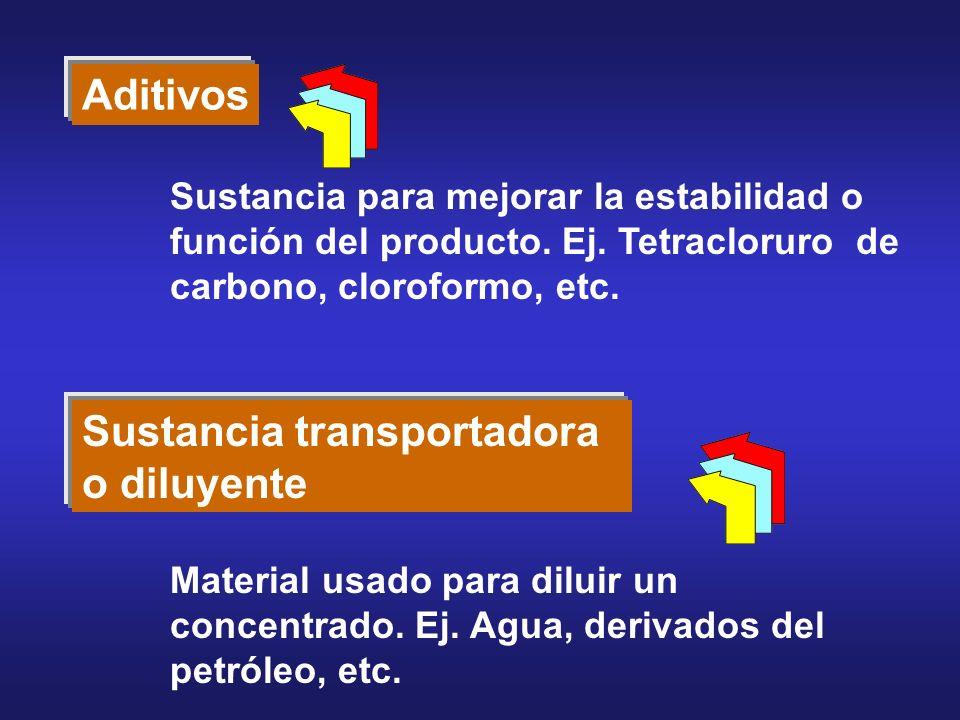 Sustancia para mejorar la estabilidad o función del producto. Ej. Tetracloruro de carbono, cloroformo, etc. Material usado para diluir un concentrado.