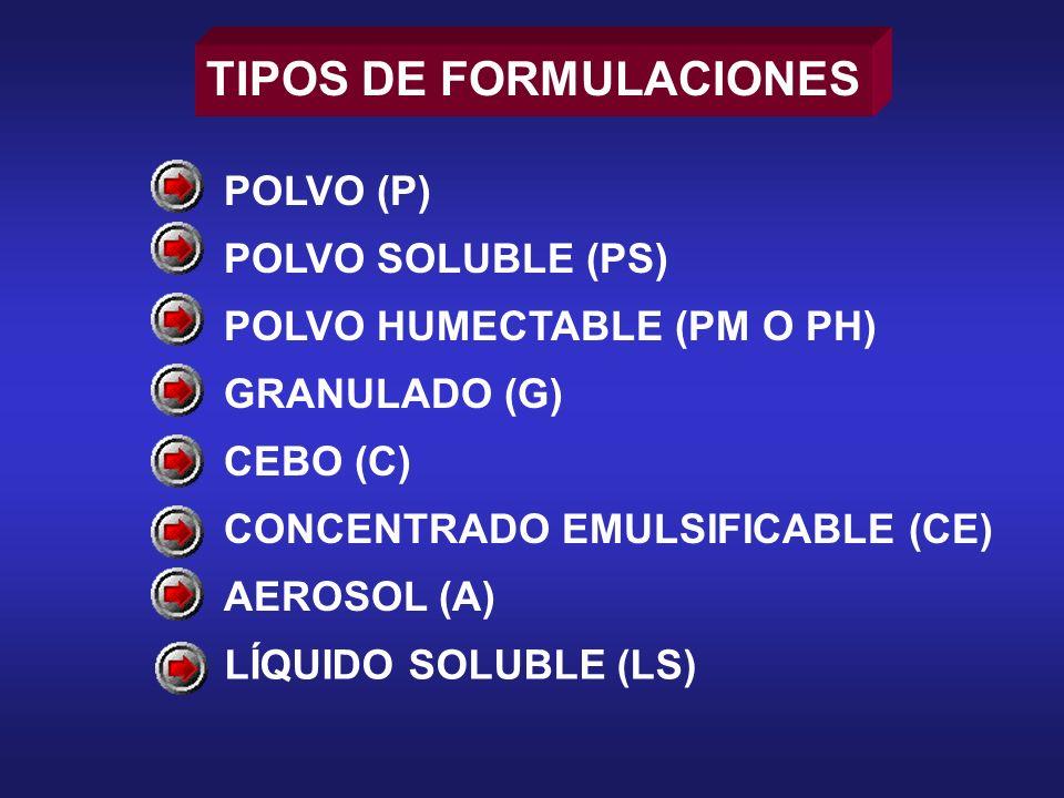TIPOS DE FORMULACIONES POLVO (P) POLVO SOLUBLE (PS) POLVO HUMECTABLE (PM O PH) GRANULADO (G) CEBO (C) CONCENTRADO EMULSIFICABLE (CE) AEROSOL (A) LÍQUI