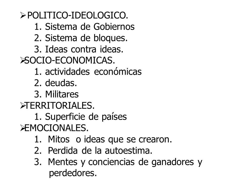 POLITICO-IDEOLOGICO. 1. Sistema de Gobiernos 2. Sistema de bloques. 3. Ideas contra ideas. SOCIO-ECONOMICAS. 1. actividades económicas 2. deudas. 3. M
