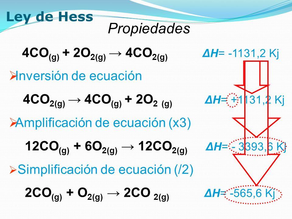 Ley de Hess Propiedades 4CO (g) + 2O 2(g) 4CO 2(g) ΔH= -1131,2 Kj Inversión de ecuación 4CO 2(g) 4CO (g) + 2O 2 (g) ΔH= +1131,2 Kj Amplificación de ec
