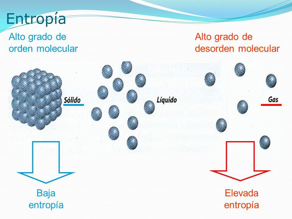 Entropía Alto grado de orden molecular Alto grado de desorden molecular Baja entropía Elevada entropía
